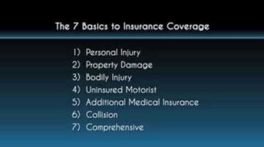 Doc Tony Part 4 Infomercial-How to be Properly Covered by Insurance